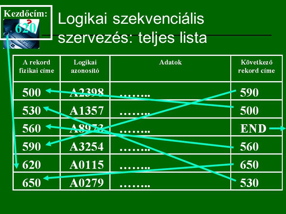 Logikai szekvenciális szervezés: teljes lista