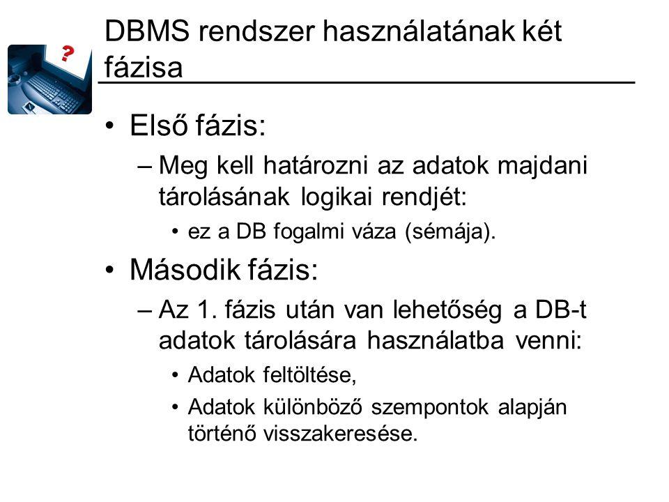 DBMS rendszer használatának két fázisa
