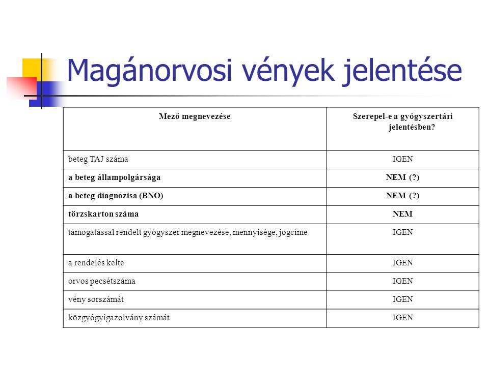 Magánorvosi vények jelentése