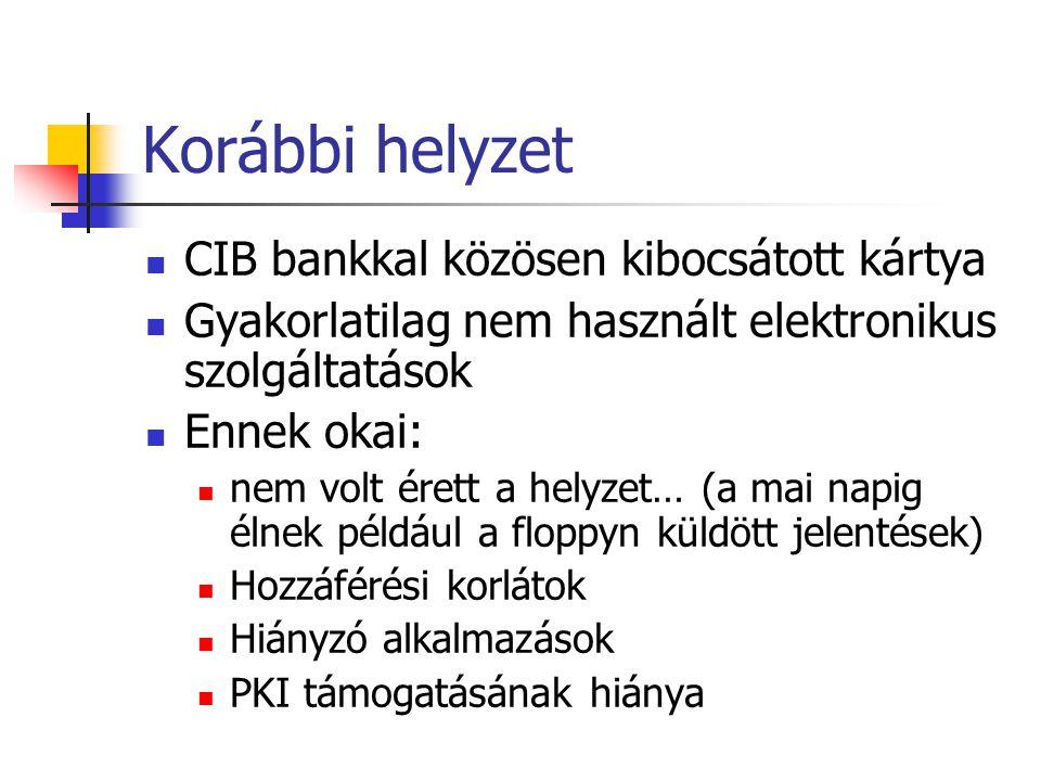 Korábbi helyzet CIB bankkal közösen kibocsátott kártya