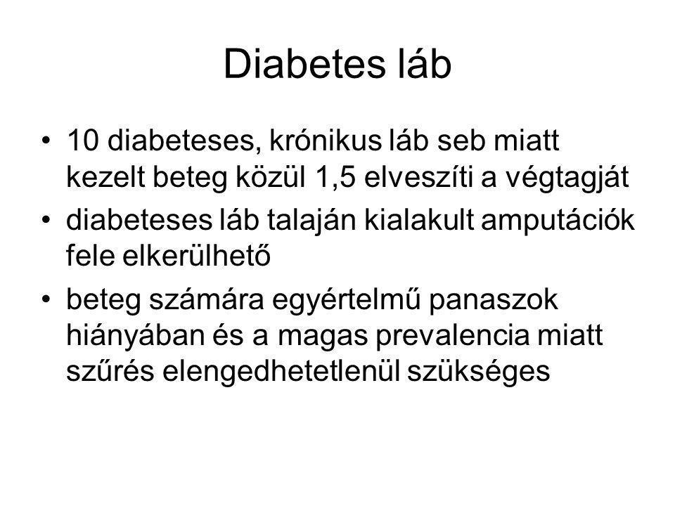 Diabetes láb 10 diabeteses, krónikus láb seb miatt kezelt beteg közül 1,5 elveszíti a végtagját.