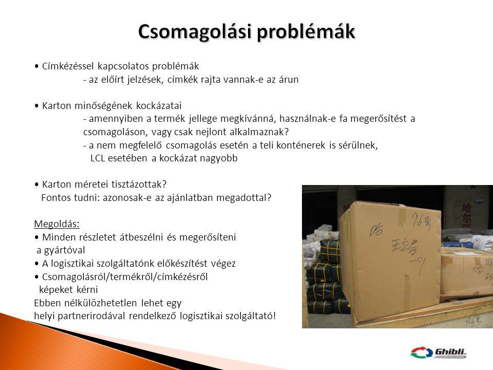 Csomagolási problémák