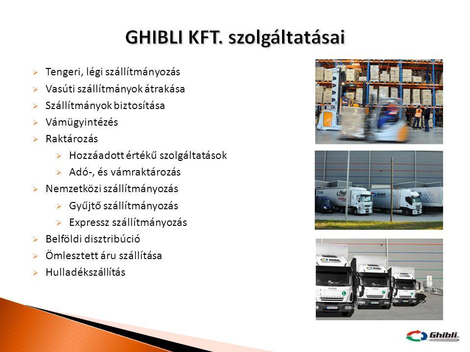 GHIBLI KFT. szolgáltatásai