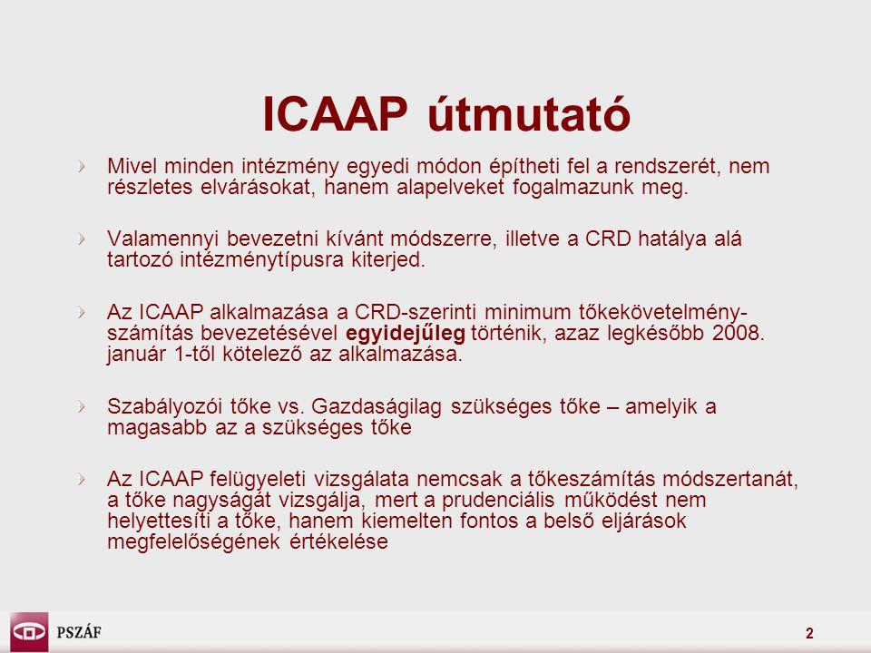 ICAAP útmutató Mivel minden intézmény egyedi módon építheti fel a rendszerét, nem részletes elvárásokat, hanem alapelveket fogalmazunk meg.