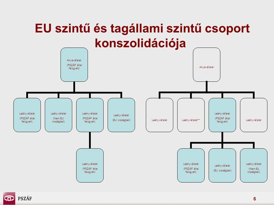 EU szintű és tagállami szintű csoport konszolidációja