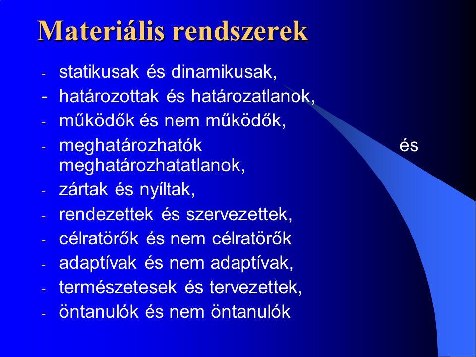 Materiális rendszerek