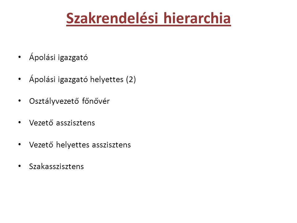 Szakrendelési hierarchia