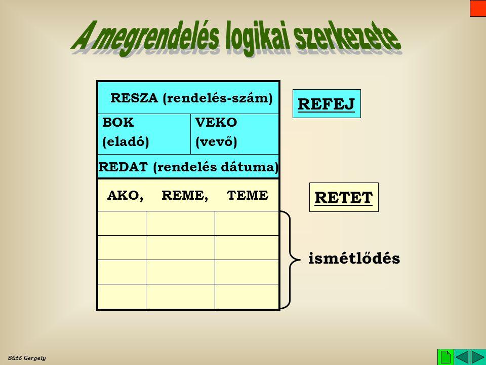 A megrendelés logikai szerkezete