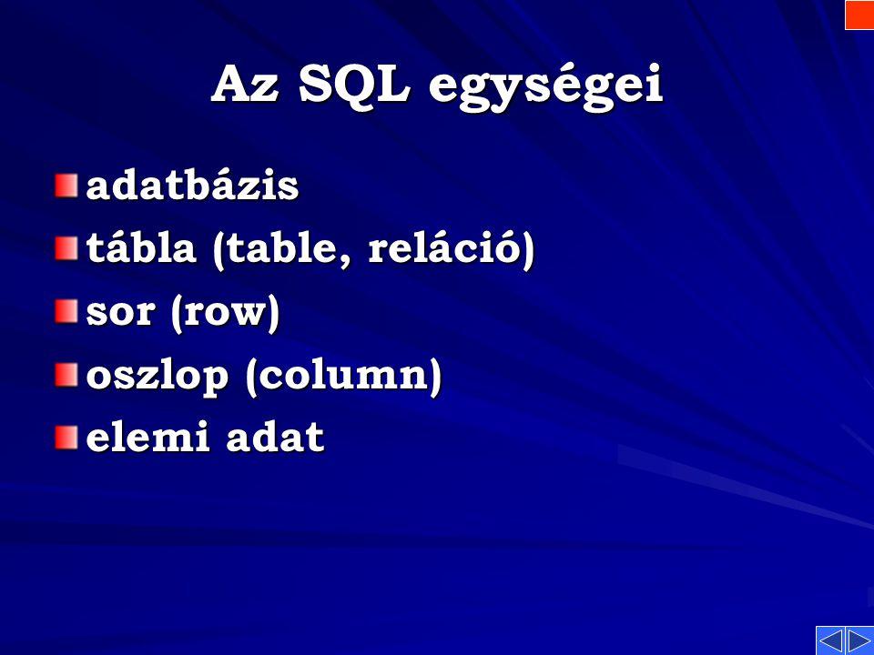 Az SQL egységei adatbázis tábla (table, reláció) sor (row)