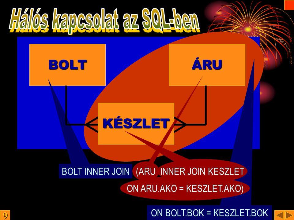 Hálós kapcsolat az SQL-ben