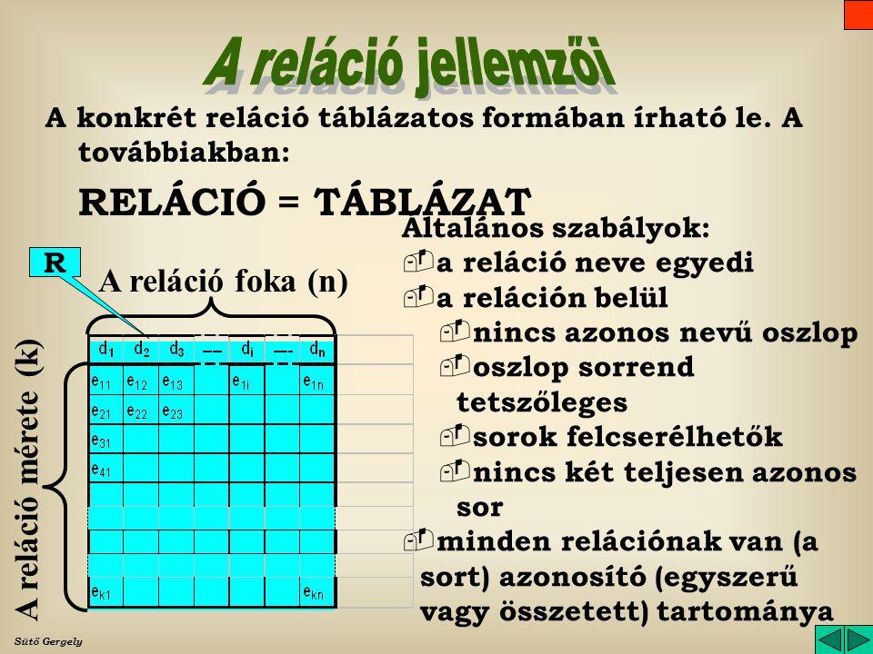 A reláció jellemzői RELÁCIÓ = TÁBLÁZAT A reláció foka (n)