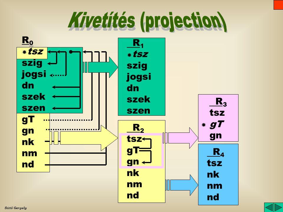 Kivetítés (projection)