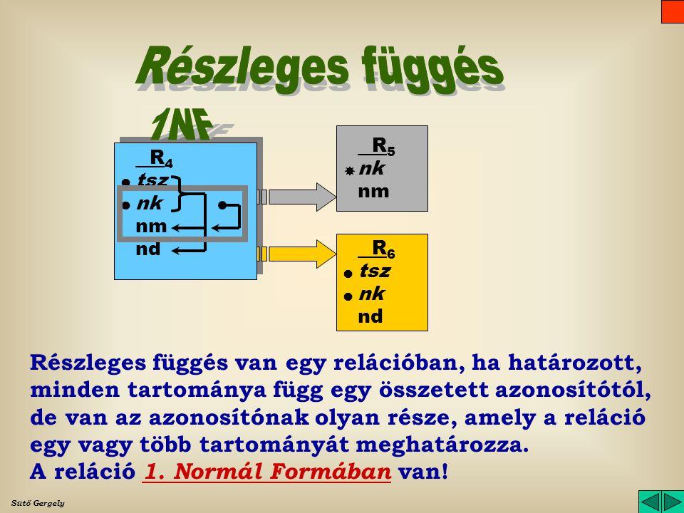 Részleges függés 1NF. R5. nk. nm. R4. tsz. nk. nm. nd.    R6. tsz. nk. nd.  