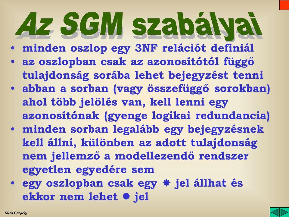 Az SGM szabályai minden oszlop egy 3NF relációt definiál