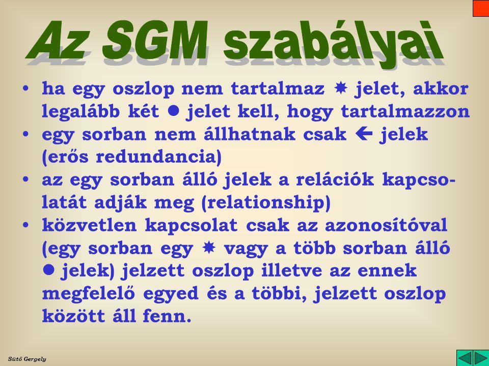 Az SGM szabályai ha egy oszlop nem tartalmaz  jelet, akkor legalább két  jelet kell, hogy tartalmazzon.