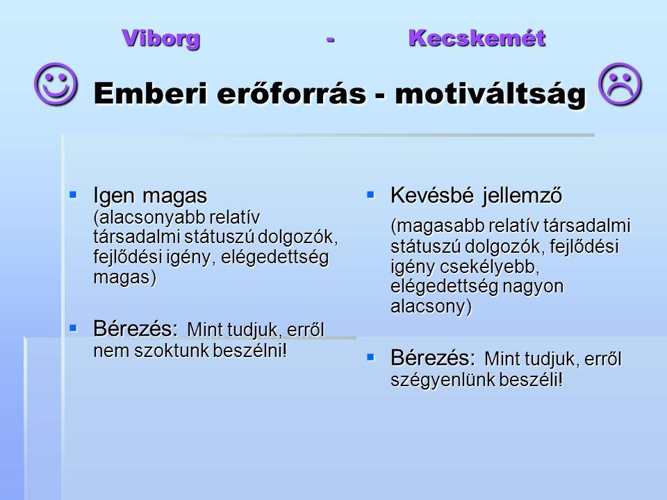 Viborg - Kecskemét  Emberi erőforrás - motiváltság 
