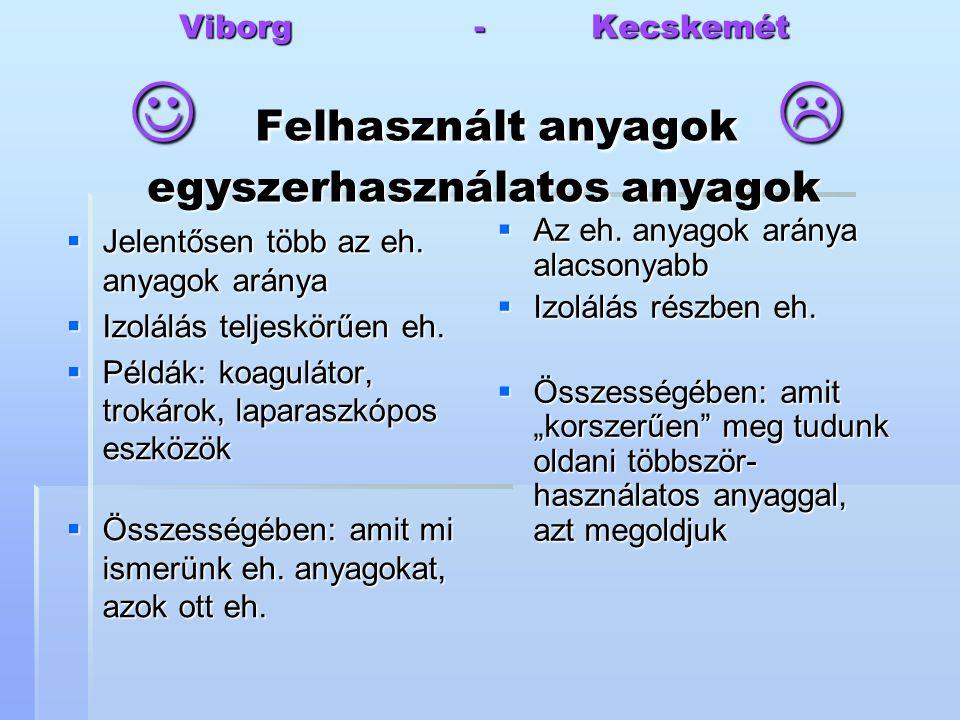 Viborg - Kecskemét  Felhasznált anyagok  egyszerhasználatos anyagok