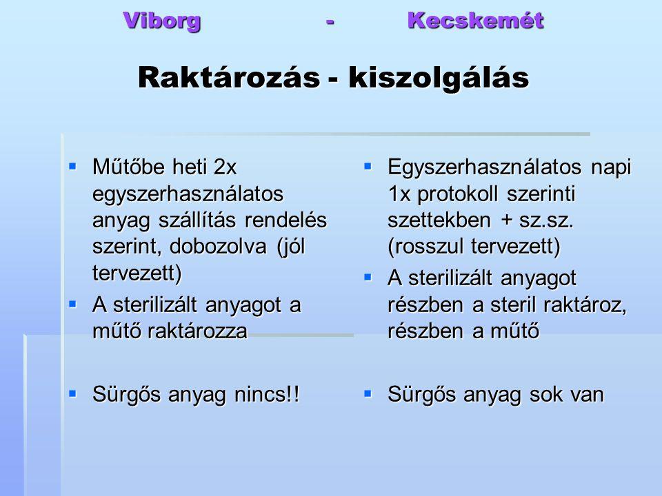 Viborg - Kecskemét Raktározás - kiszolgálás