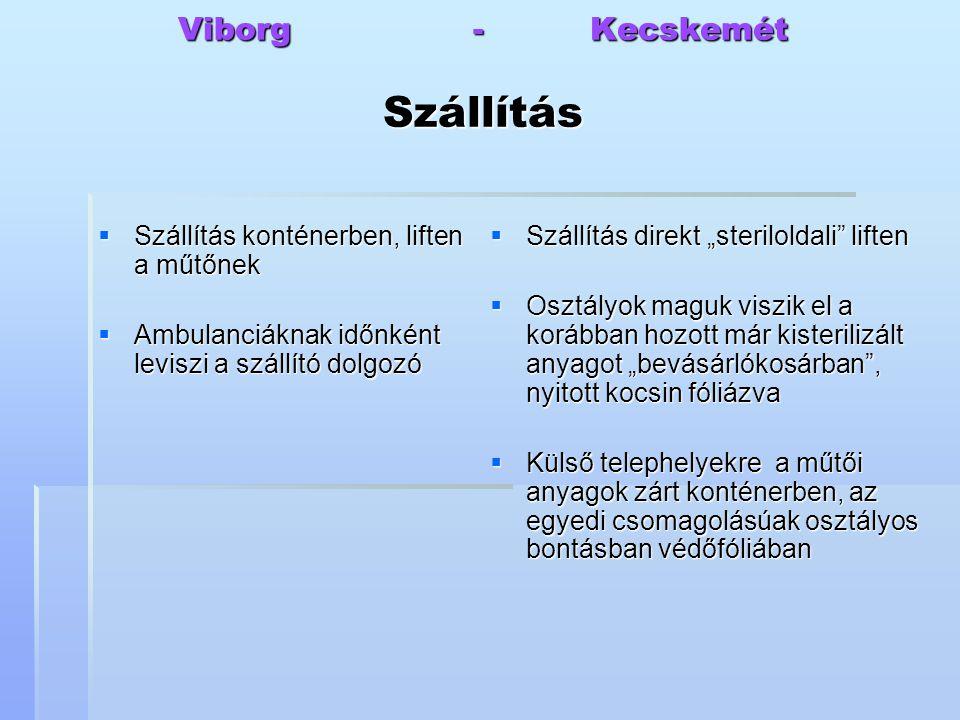 Viborg - Kecskemét Szállítás