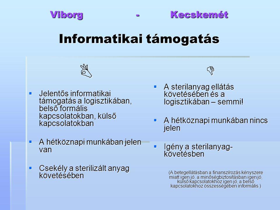 Viborg - Kecskemét Informatikai támogatás
