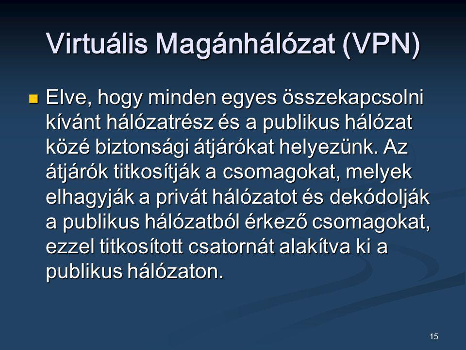 Virtuális Magánhálózat (VPN)