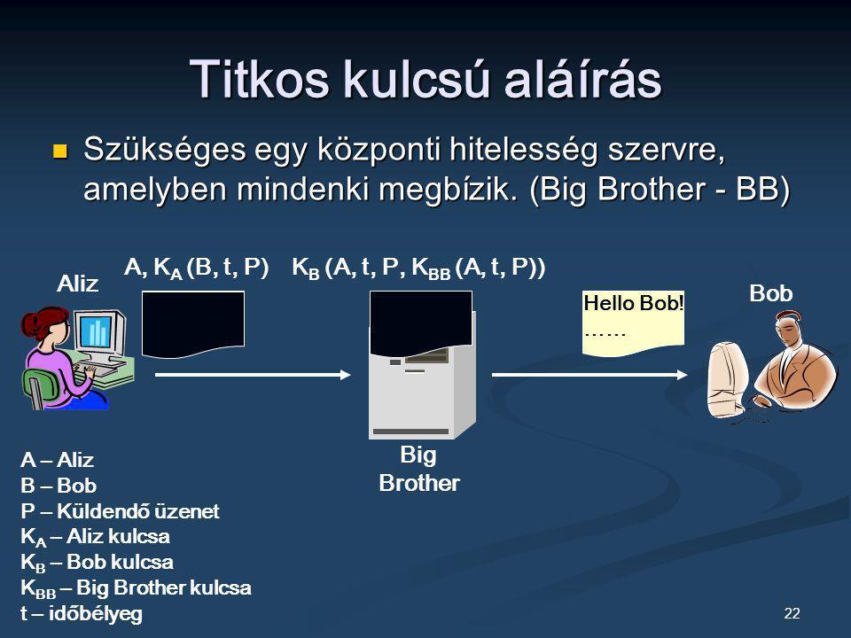 Titkos kulcsú aláírás Szükséges egy központi hitelesség szervre, amelyben mindenki megbízik. (Big Brother - BB)