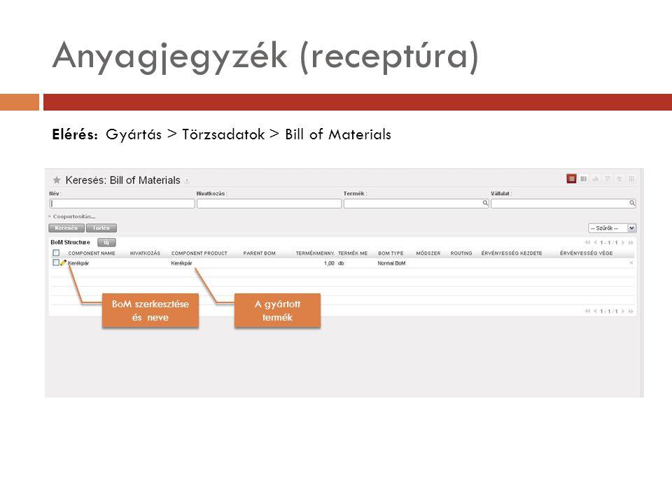 Anyagjegyzék (receptúra)