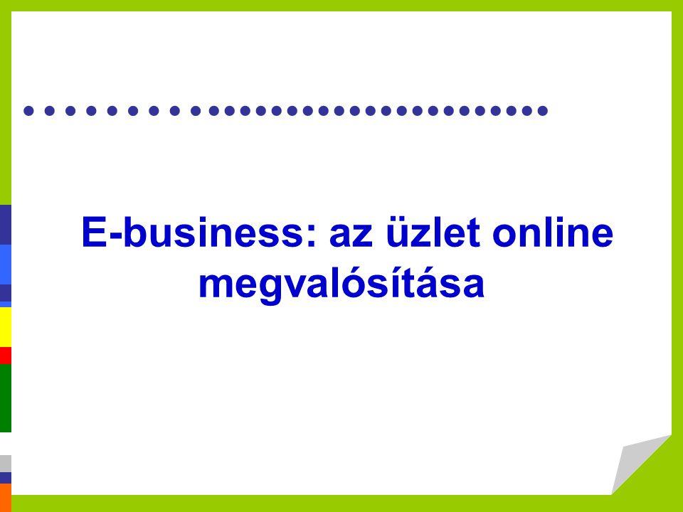 E-business: az üzlet online megvalósítása