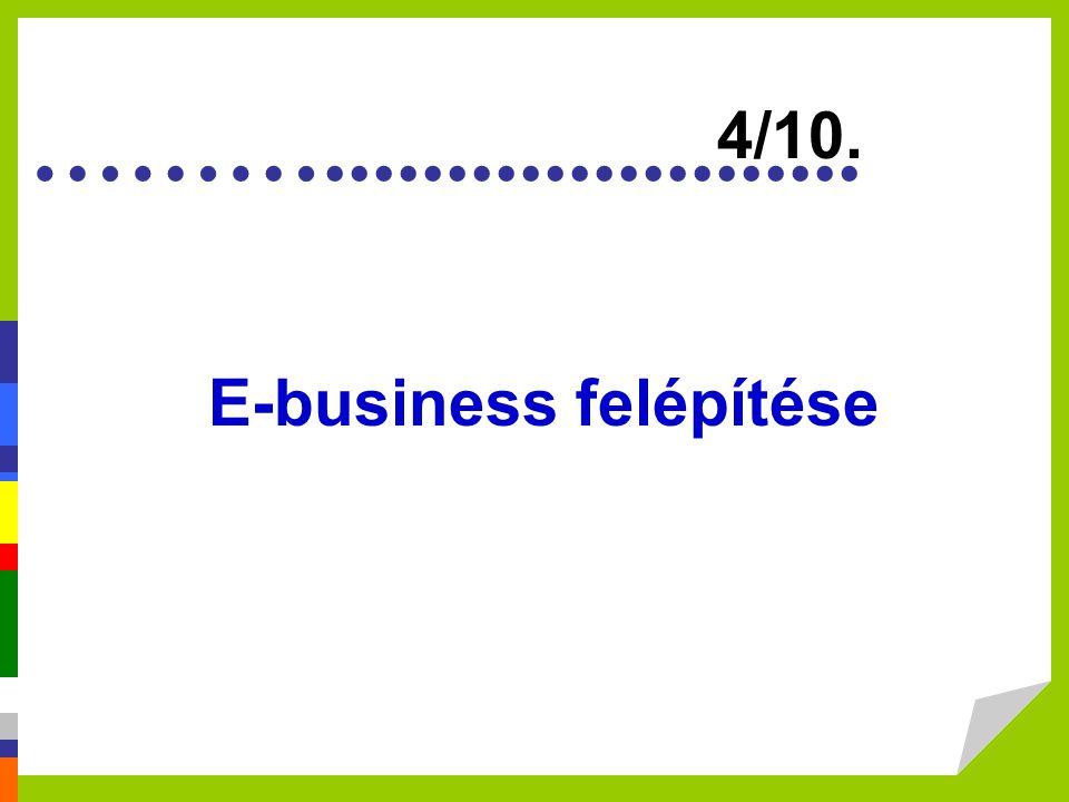 E-business felépítése