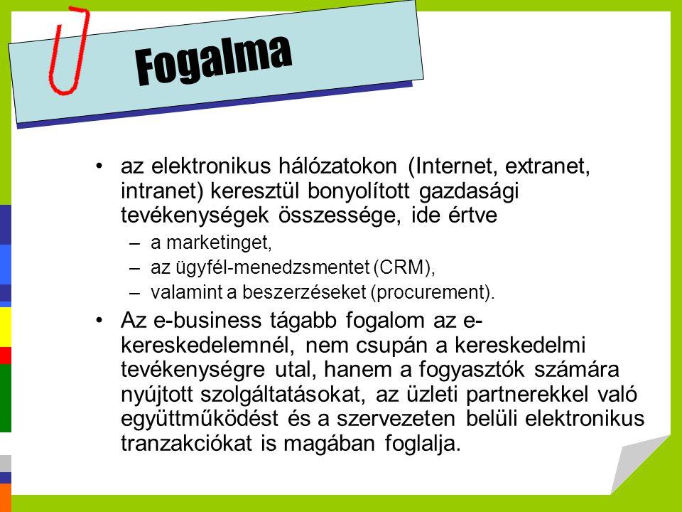 Fogalma az elektronikus hálózatokon (Internet, extranet, intranet) keresztül bonyolított gazdasági tevékenységek összessége, ide értve.