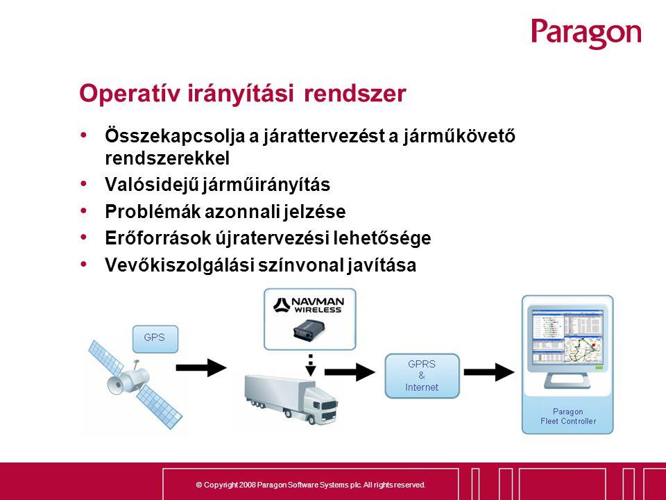 Operatív irányítási rendszer