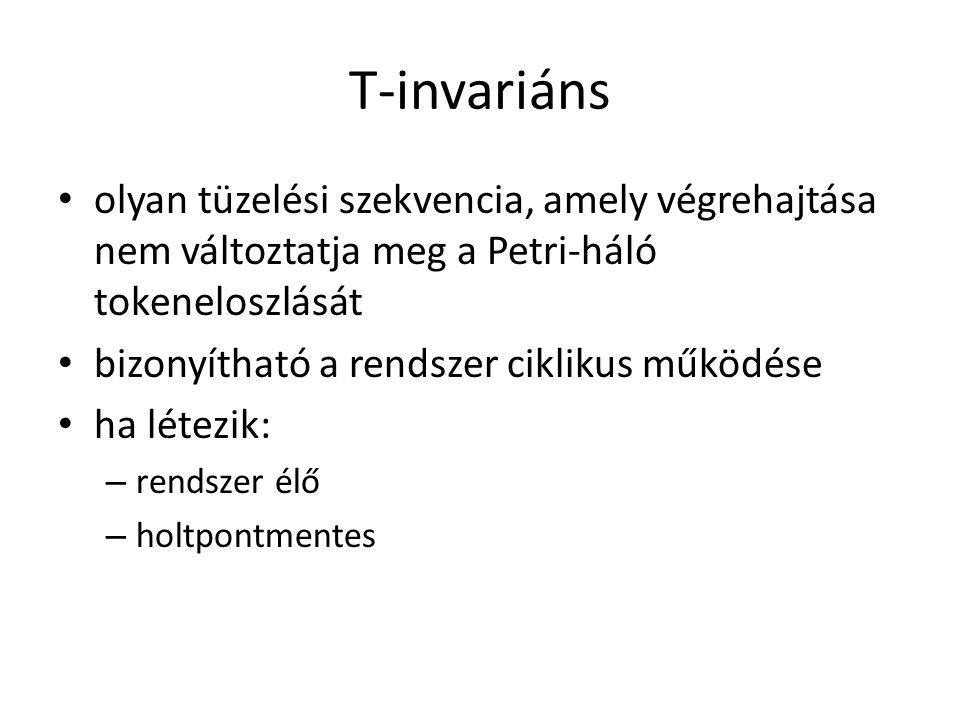 T-invariáns olyan tüzelési szekvencia, amely végrehajtása nem változtatja meg a Petri-háló tokeneloszlását.