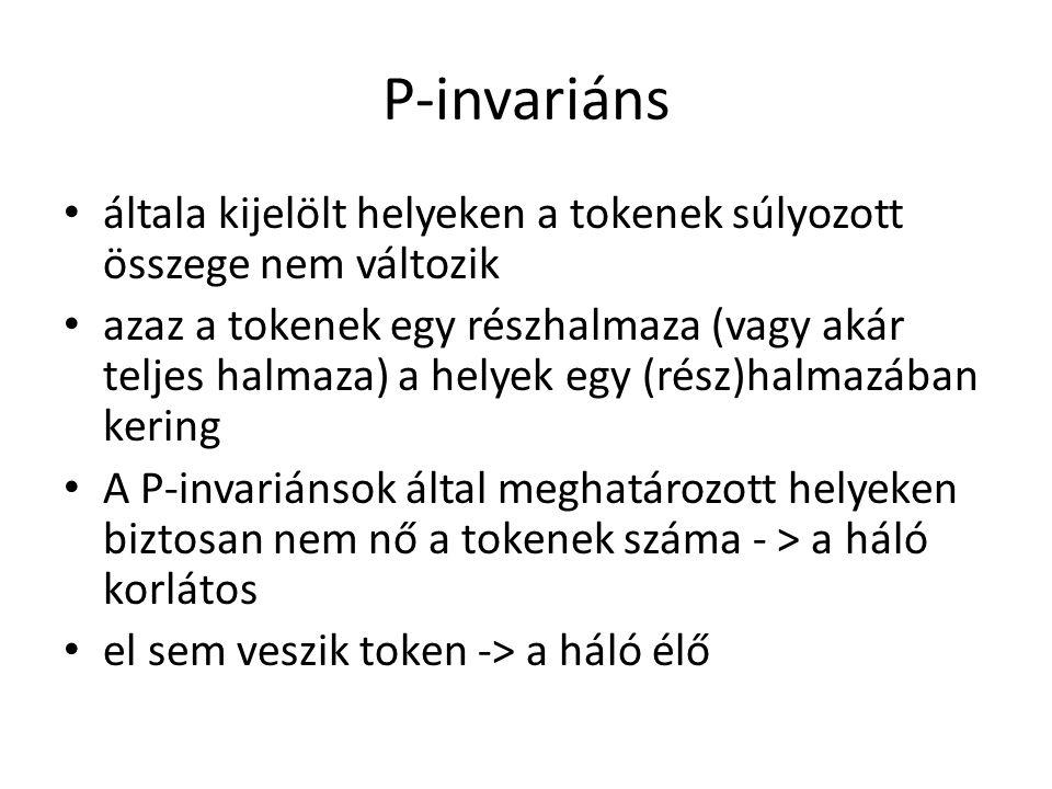 P-invariáns általa kijelölt helyeken a tokenek súlyozott összege nem változik.