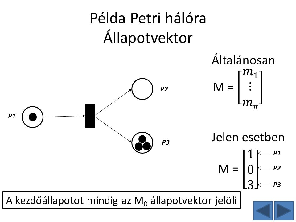 Példa Petri hálóra Állapotvektor