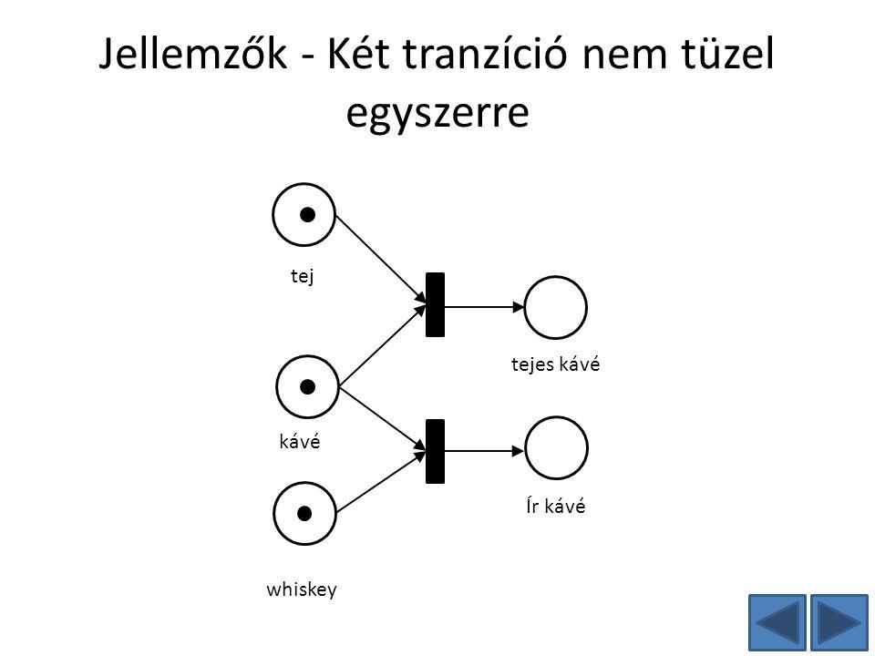 Jellemzők - Két tranzíció nem tüzel egyszerre