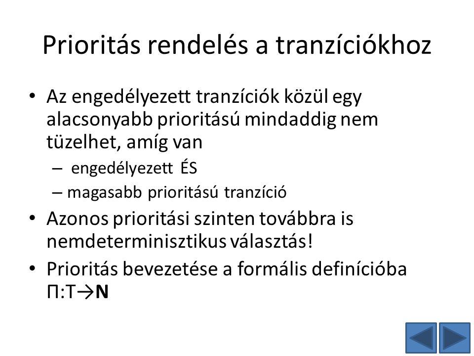 Prioritás rendelés a tranzíciókhoz