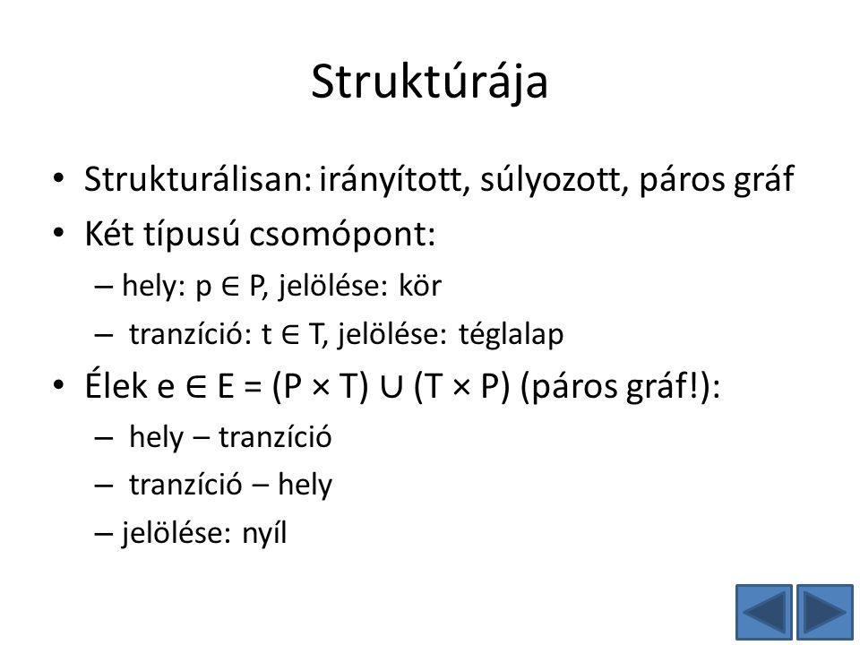 Struktúrája Strukturálisan: irányított, súlyozott, páros gráf