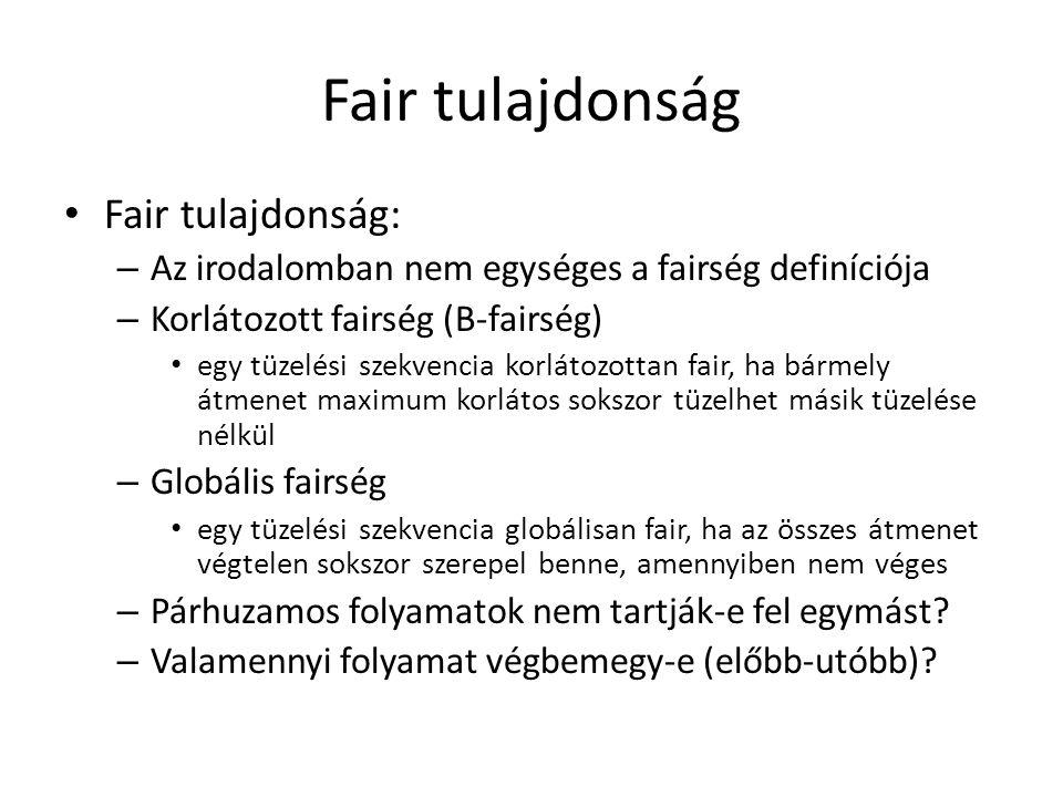 Fair tulajdonság Fair tulajdonság: