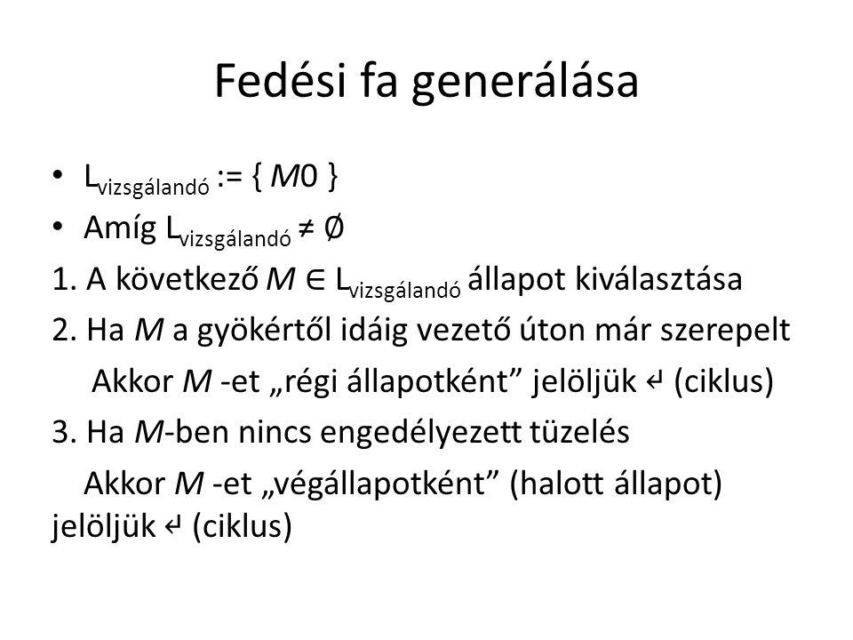 Fedési fa generálása Lvizsgálandó := { M0 } Amíg Lvizsgálandó ≠ ∅