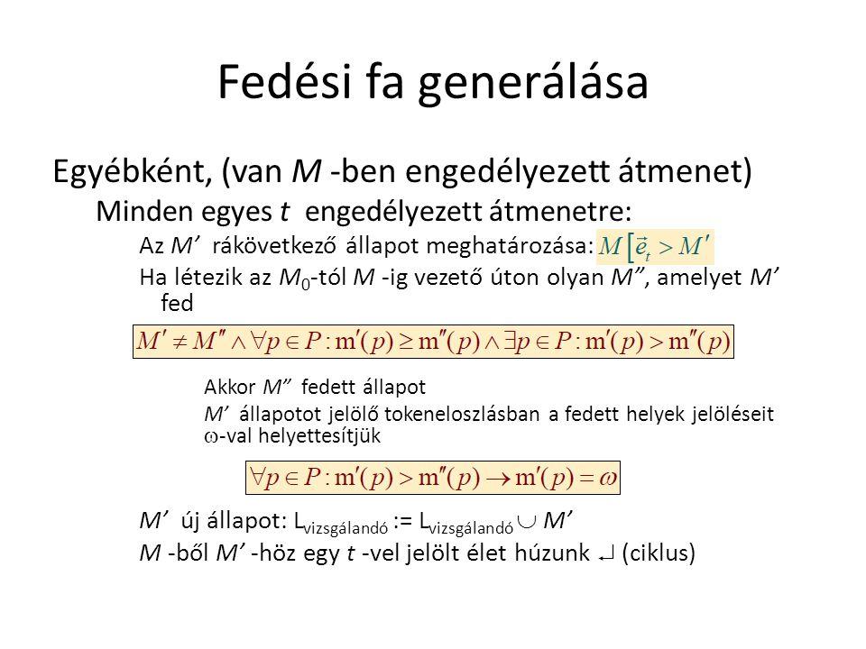 Fedési fa generálása Egyébként, (van M -ben engedélyezett átmenet)