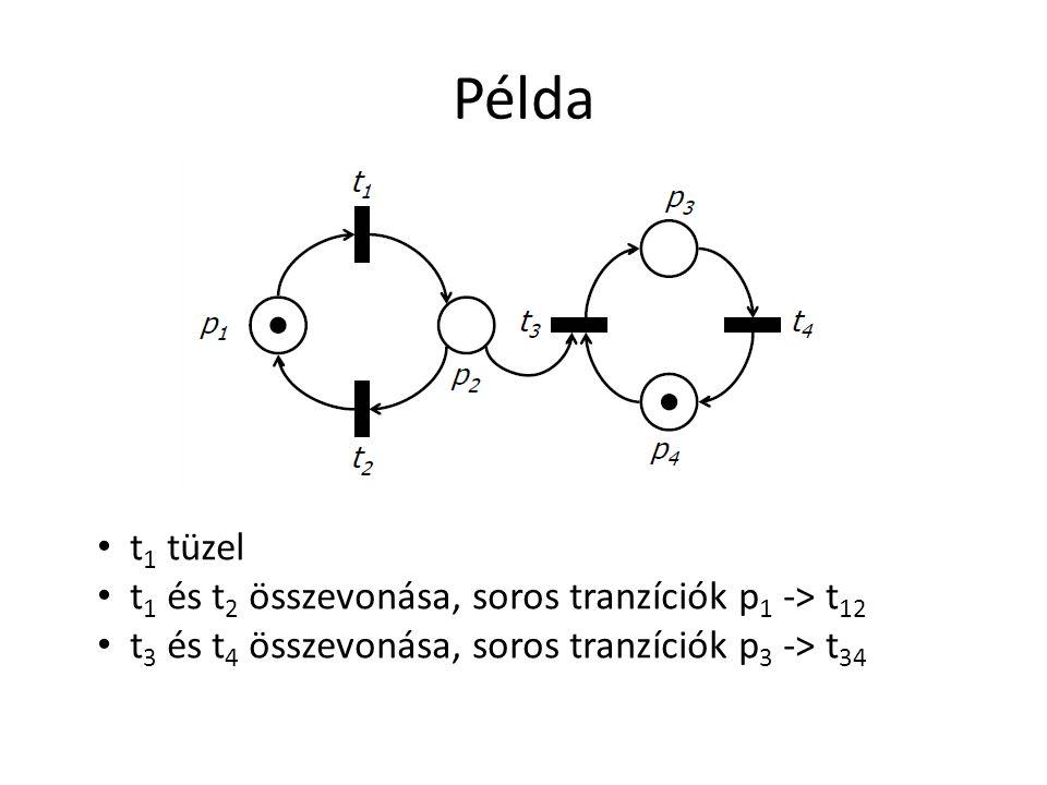 Példa t1 tüzel t1 és t2 összevonása, soros tranzíciók p1 -> t12