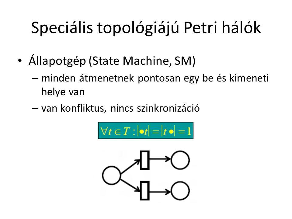 Speciális topológiájú Petri hálók