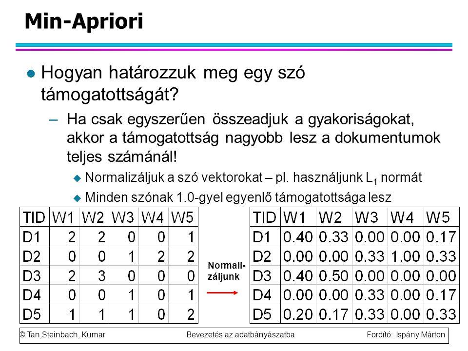 Min-Apriori Hogyan határozzuk meg egy szó támogatottságát
