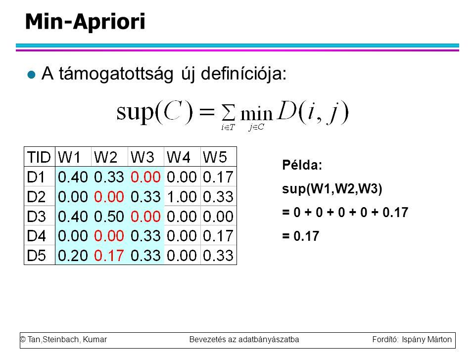 Min-Apriori A támogatottság új definíciója: Példa: sup(W1,W2,W3)