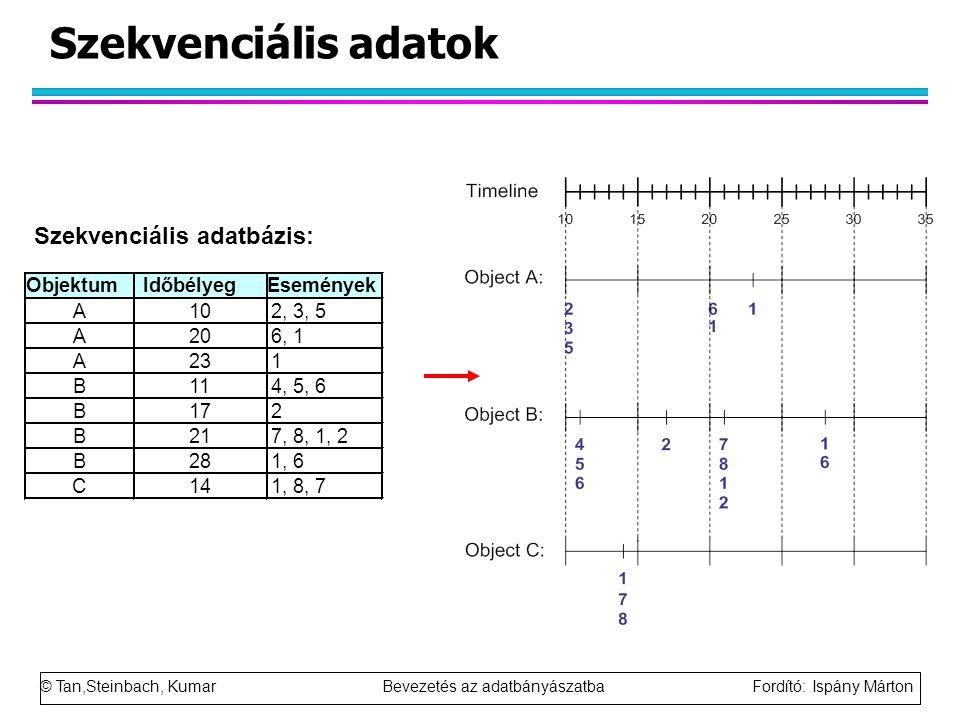 Szekvenciális adatok Szekvenciális adatbázis: Objektum Időbélyeg