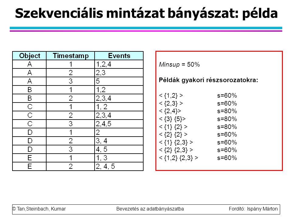 Szekvenciális mintázat bányászat: példa