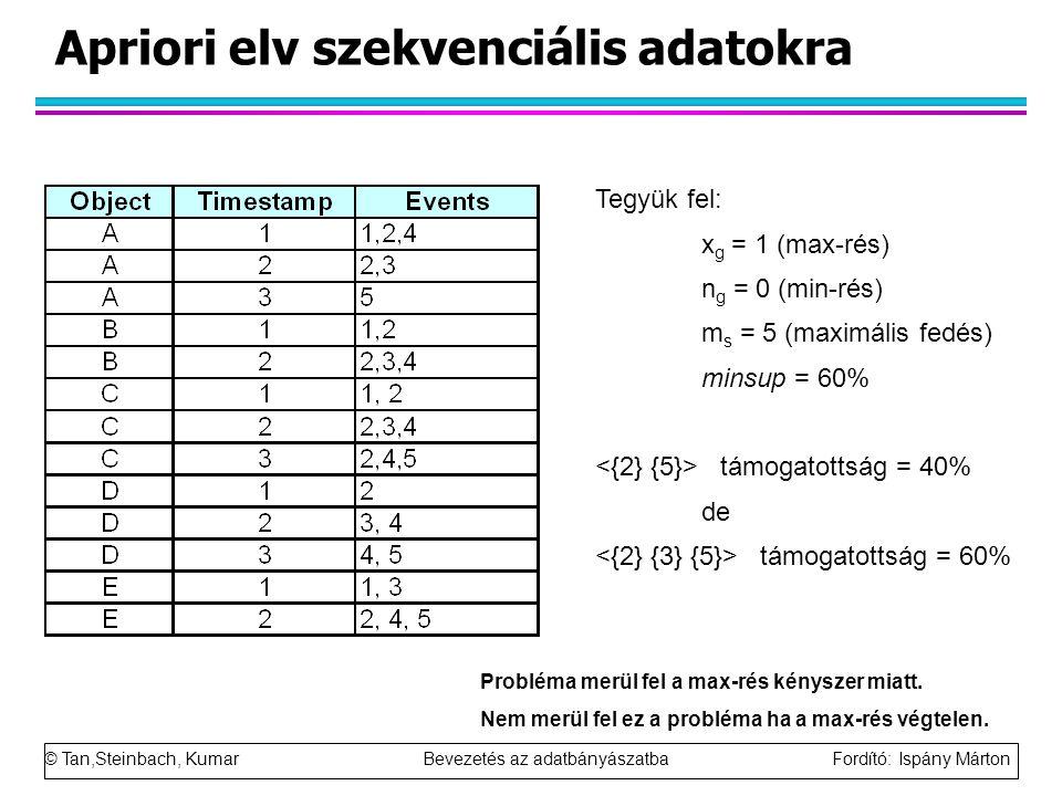 Apriori elv szekvenciális adatokra