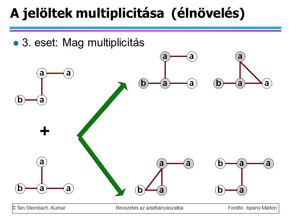 A jelöltek multiplicitása (élnövelés)