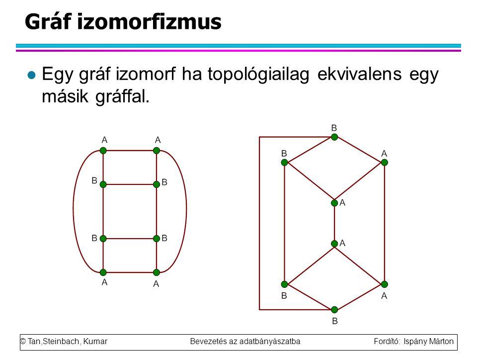 Gráf izomorfizmus Egy gráf izomorf ha topológiailag ekvivalens egy másik gráffal.