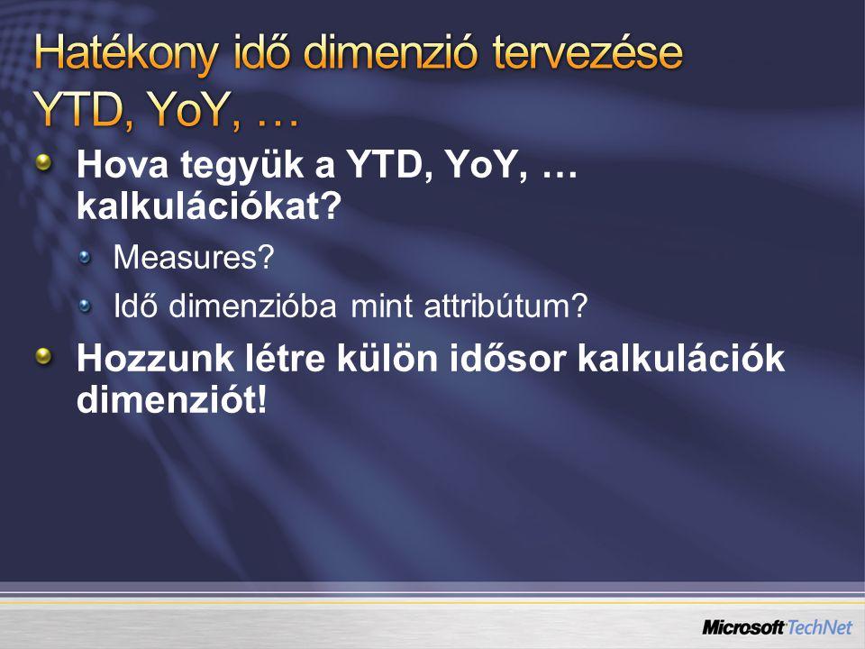 Hatékony idő dimenzió tervezése YTD, YoY, …